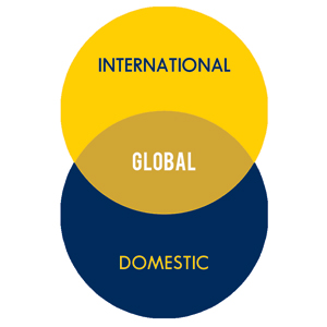 Global campus Venn