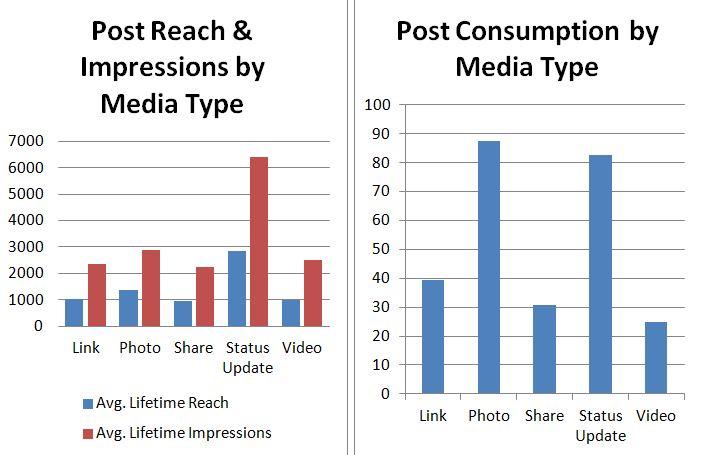 Media Type