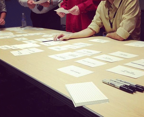 Card sorting with UM-Flint's School of Management